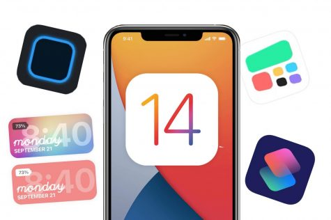 "The beloved applications ""Widgetsmith,"" ""Color Widgets,"" and ""Shortcuts"" of the iOS14 update."
